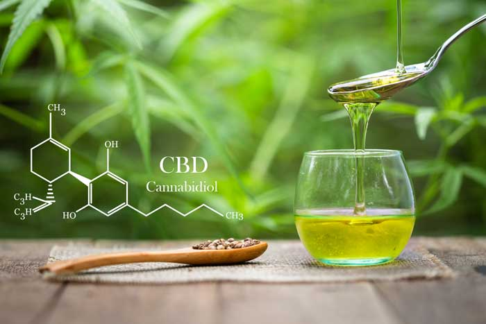 CBD Extraction Services in United States Michigan